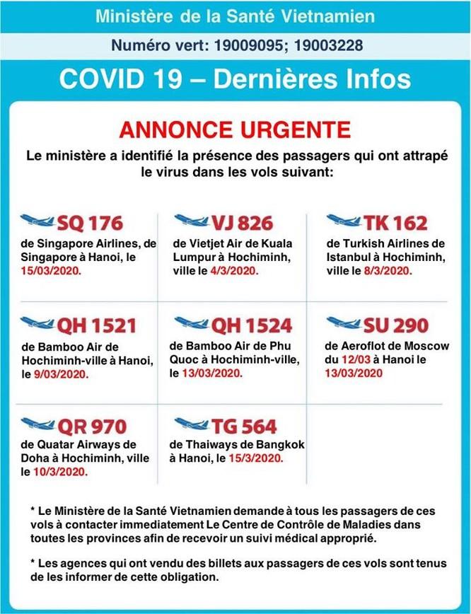 Bộ Y tế thông báo 8 chuyến bay có hành khách mắc COVID-19 bằng 9 thứ tiếng ảnh 8