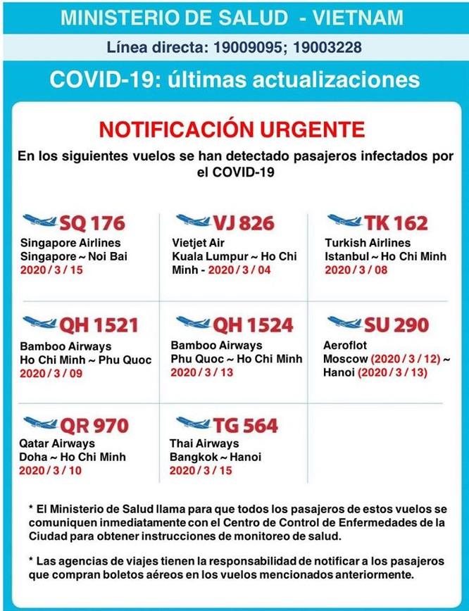 Bộ Y tế thông báo 8 chuyến bay có hành khách mắc COVID-19 bằng 9 thứ tiếng ảnh 4