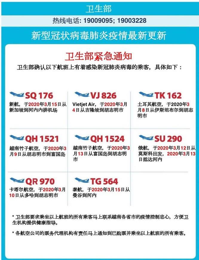 Bộ Y tế thông báo 8 chuyến bay có hành khách mắc COVID-19 bằng 9 thứ tiếng ảnh 2
