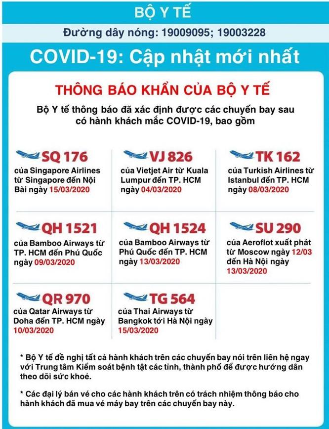 Bộ Y tế thông báo 8 chuyến bay có hành khách mắc COVID-19 bằng 9 thứ tiếng ảnh 1