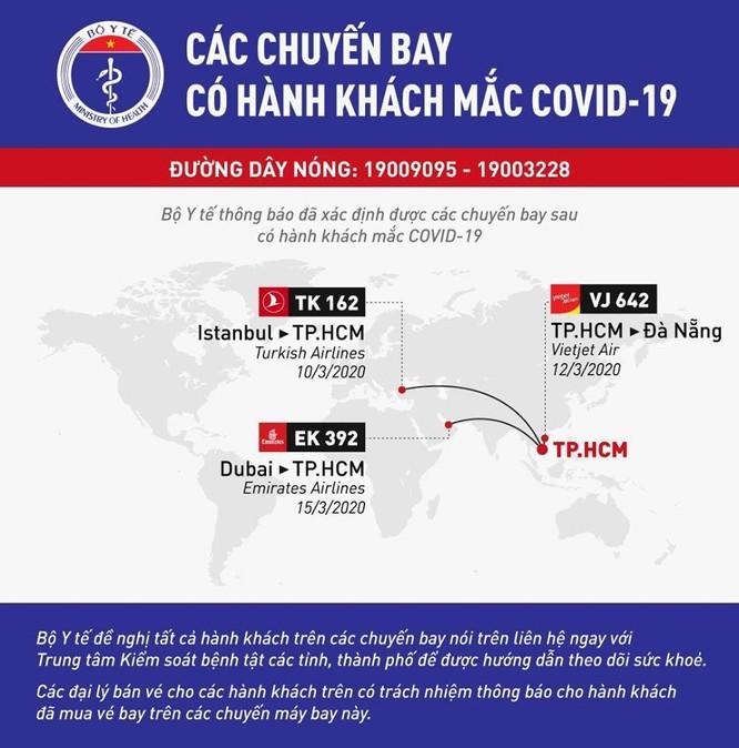 Bộ Y tế thông báo khẩn về chuyến bay có người mắc COVID-19 bằng tiếng Anh ảnh 2