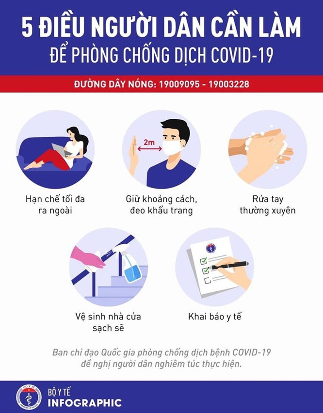 5 điều cần làm ngay để phòng COVID-19 ảnh 1
