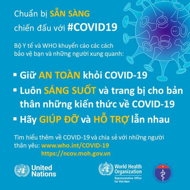 Làm gì để sẵn sàng chiến đấu với COVID-19? ảnh 1