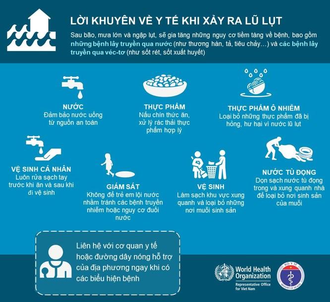 8 điều người dân cần làm ngay để phòng, chống dịch bệnh khi mưa bão ảnh 1