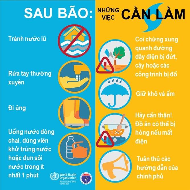 8 điều người dân cần làm ngay để phòng, chống dịch bệnh khi mưa bão ảnh 3