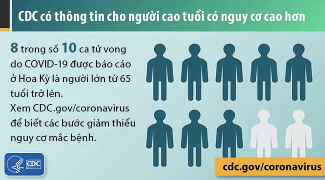 Vaccine COVID-19 của Việt Nam: Người cao tuổi là đối tượng đích được bảo vệ ảnh 2