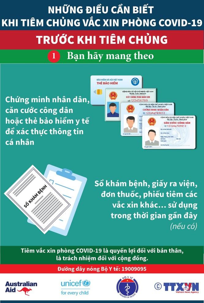 Đi tiêm vaccine phòng COVID-19, người dân cần nhớ những gì? ảnh 1