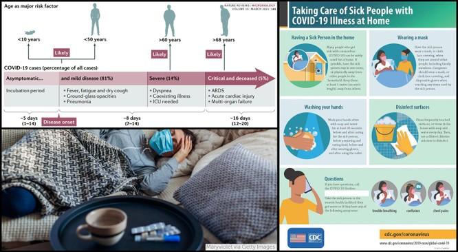 TS. Nguyễn Hồng Vũ: F0 tự điều trị tại nhà cần nghỉ ngơi, uống đủ nước, bổ sung các loại vitamin ảnh 2