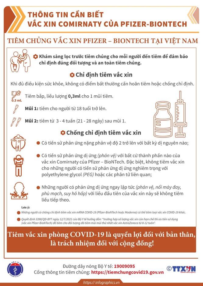 6 vaccine phòng COVID-19 được Bộ Y tế cấp phép sử dụng như thế nào? ảnh 9