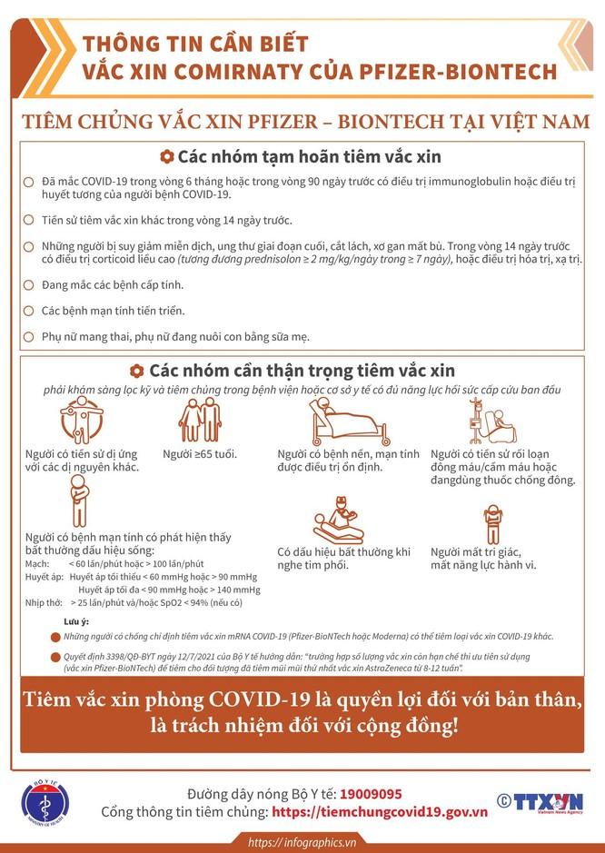 6 vaccine phòng COVID-19 được Bộ Y tế cấp phép sử dụng như thế nào? ảnh 10