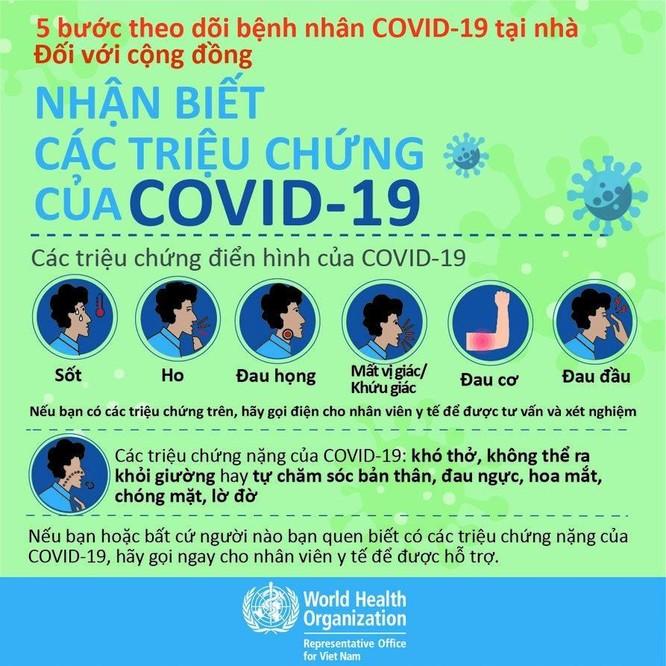 Điều trị COVID-19 từ xa: Bệnh nhân mắc COVID-19 điều trị tại nhà cần làm gì để theo dõi sức khoẻ? ảnh 1