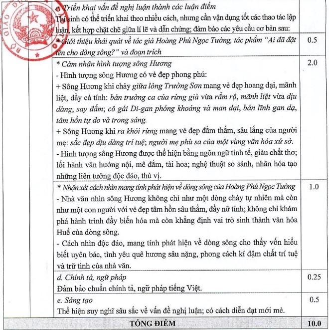 Đáp án môn Ngữ văn của Bộ GD&ĐT