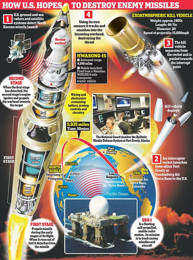 Triều Tiên phóng tên lửa ICBM: Ông Kim Jong un cười mãn nguyện, thế giới chấn động ảnh 19