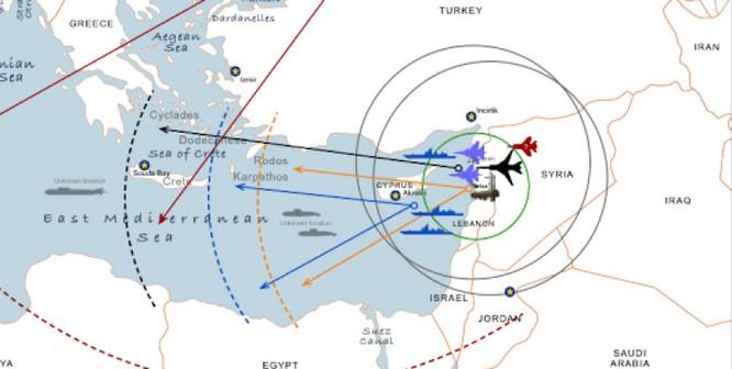 """Trận đại chiến cuối cùng ở Syria: Nga """"bày trận"""" tiếp Mỹ-phương Tây ảnh 1"""