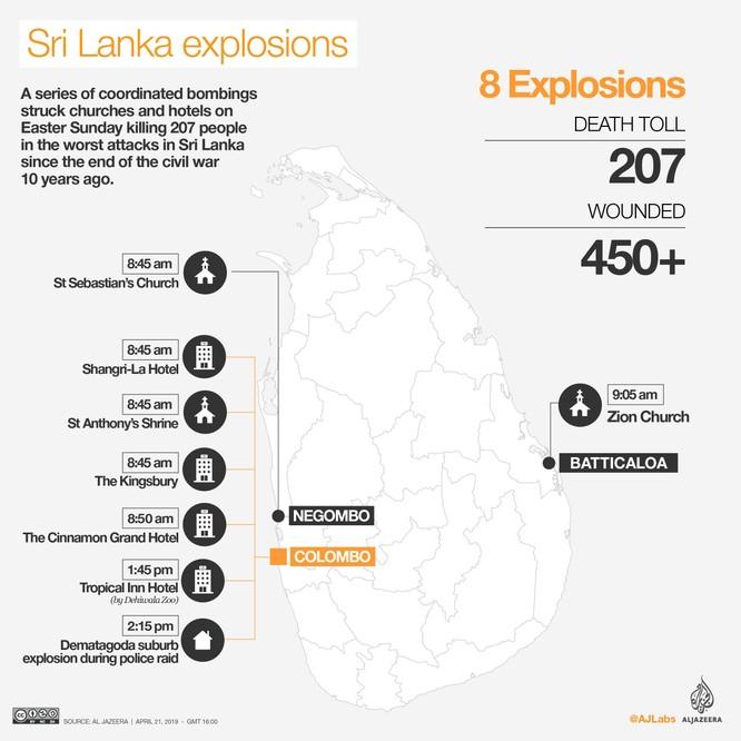 Cập nhật mới nhất về vụ đánh bom tại Sri Lanka ảnh 1