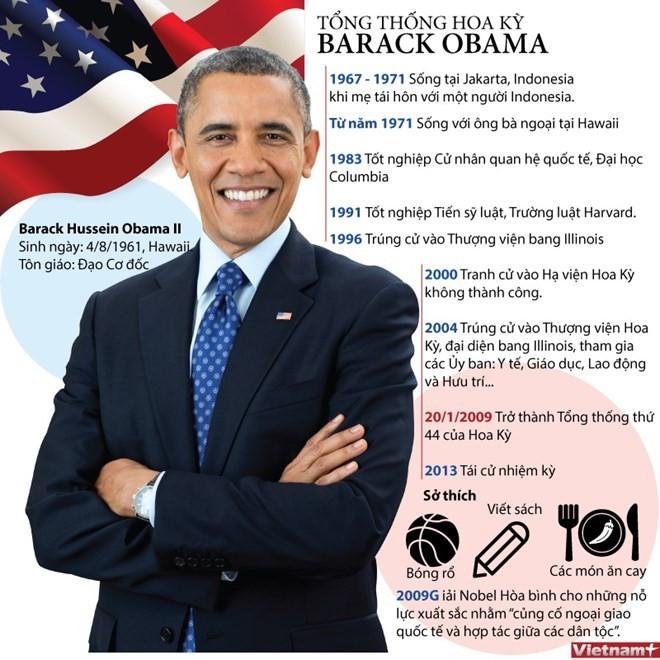 Thông tin chi tiết về cá nhân Tổng thống Mỹ Barack Obama ảnh 1
