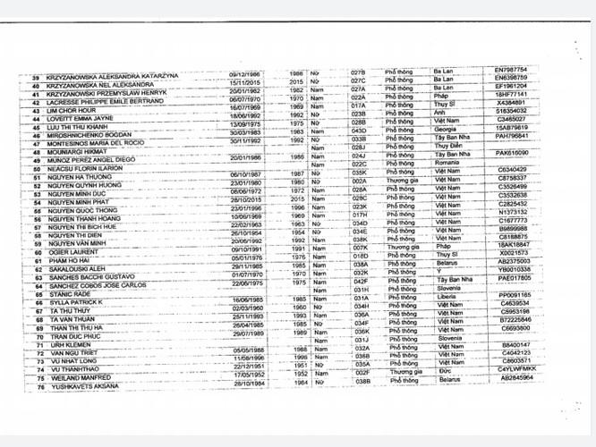 Nóng: TP.HCM đề nghị phổ biến danh sách 76 hành khách cùng chuyến bay với ca nhiễm COVID-19 thứ 34 đến cộng đồng ảnh 2