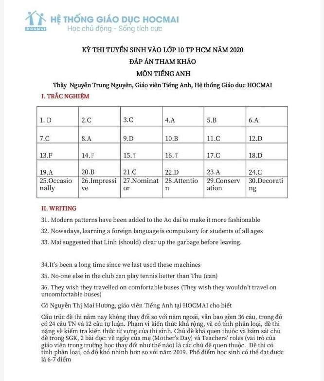 Tra cứu online đáp án đề thi tuyển sinh vào lớp 10 môn Anh của TP.HCM ảnh 5