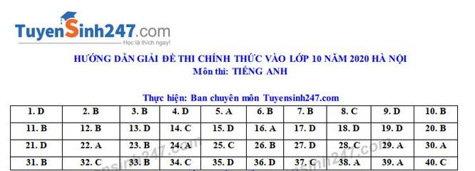 Tra cứu online đáp án đề thi tuyển sinh vào lớp 10 môn Tiếng Anh ở Hà Nội năm 2020 ảnh 5