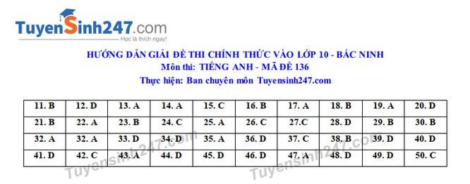 Tra cứu online đáp án đề thi tuyển sinh vào lớp 10 môn Tiếng Anh tỉnh Bắc Ninh năm 2020 ảnh 6
