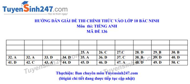 Tra cứu online đáp án đề thi tuyển sinh vào lớp 10 môn Tiếng Anh tỉnh Bắc Ninh năm 2020 ảnh 5