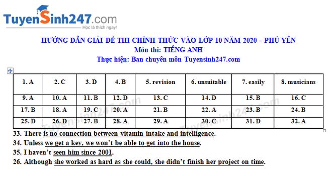 Tra cứu online đáp án đề thi tuyển sinh vào lớp 10 môn Tiếng Anh tỉnh Phú Yên năm 2020 ảnh 3
