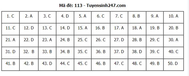 Tra cứu online đáp án đề thi THPT môn Toán 2020 mã đề 113 ảnh 7