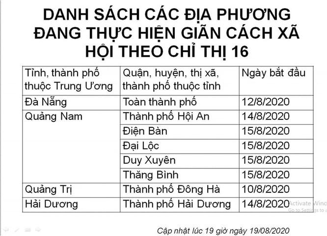 Cộng đồng xôn xao thắc mắc đối tượng nào từ Hà Nội vào TP. HCM phải cách ly ảnh 1