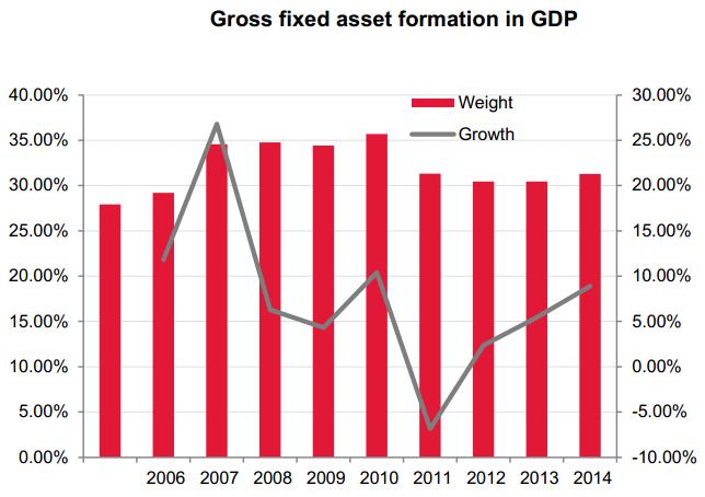 [Báo cáo SSI Research] Nhìn lại kinh tế Việt Nam 2014: Phục hồi trong nghi ngờ ảnh 1