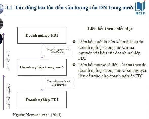 """""""Không doanh nghiệp Việt nào vào được chuỗi sản xuất của Toyota"""" ảnh 2"""
