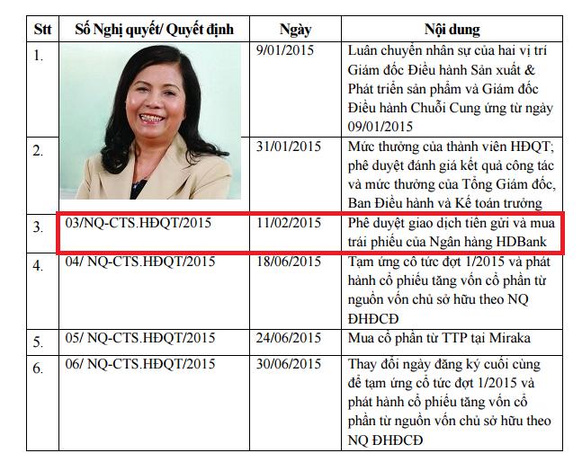 """Vinamilk – HDBank: Chủ tịch Băng Tâm và 300 tỷ đồng """"duyên nợ""""… ảnh 1"""