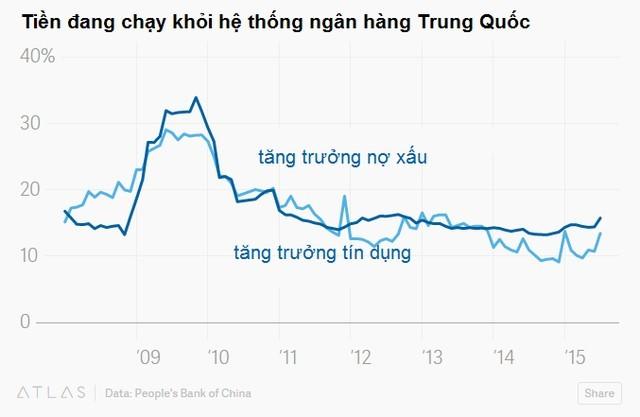 Trung Quốc chủ động hay buộc phải phá giá nhân dân tệ? ảnh 9