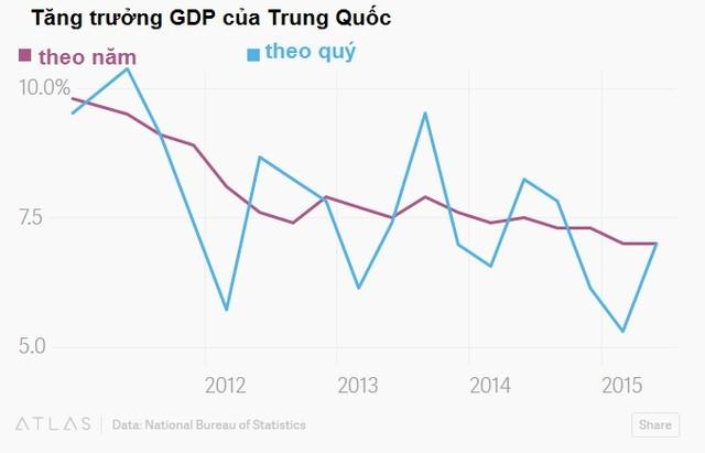 Trung Quốc chủ động hay buộc phải phá giá nhân dân tệ? ảnh 3