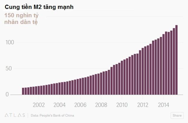 Trung Quốc chủ động hay buộc phải phá giá nhân dân tệ? ảnh 2