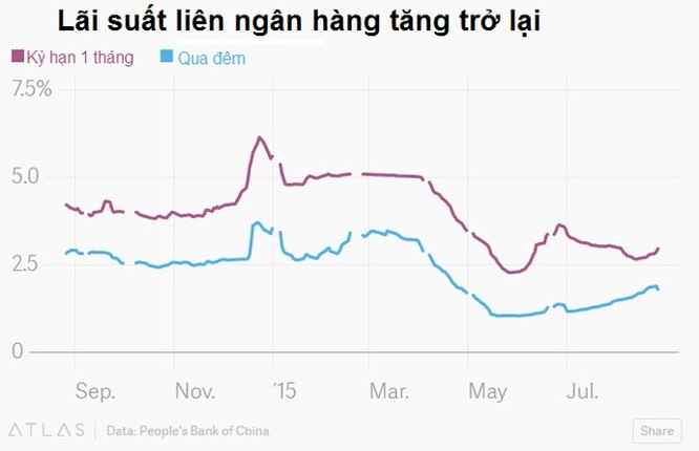 Trung Quốc chủ động hay buộc phải phá giá nhân dân tệ? ảnh 8