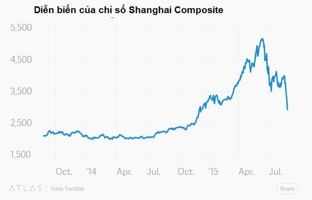 Trung Quốc chủ động hay buộc phải phá giá nhân dân tệ? ảnh 4