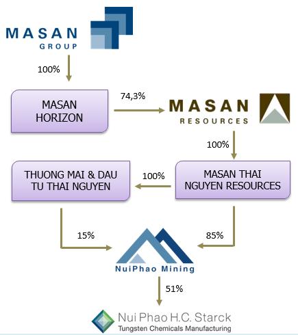 Núi Pháo: Hành trình từ khu đất trống đến khối tài sản hơn 1 tỷ USD ảnh 2