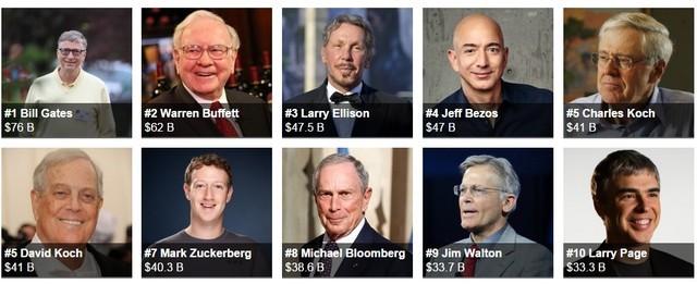 Mark Zuckberg lần đầu tiên lọt top 10 người giàu nhất nước Mỹ ảnh 1