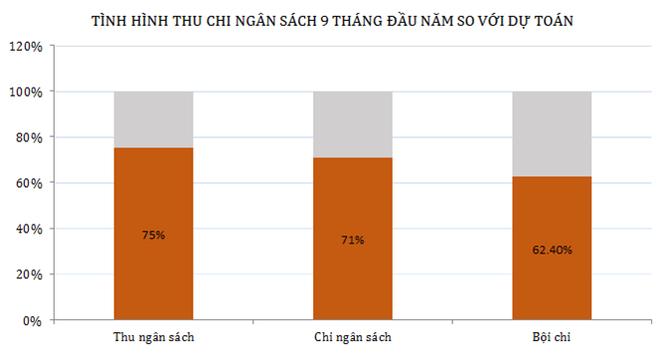 Câu chuyện thoái vốn của SCIC: Nhìn từ góc độ ngân sách ảnh 1