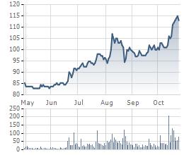Cổ đông ngoại lớn nhất của Vinamilk hỏi mua phần vốn của SCIC với giá 4 tỷ USD? ảnh 1