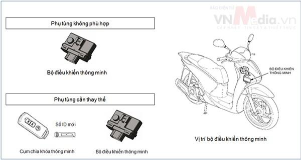 12.000 xe Honda SH tại Việt Nam bị lỗi khóa ảnh 1