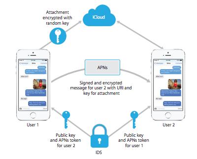 Thành viên IS dùng iPhone để nhắn tin nội bộ ảnh 1