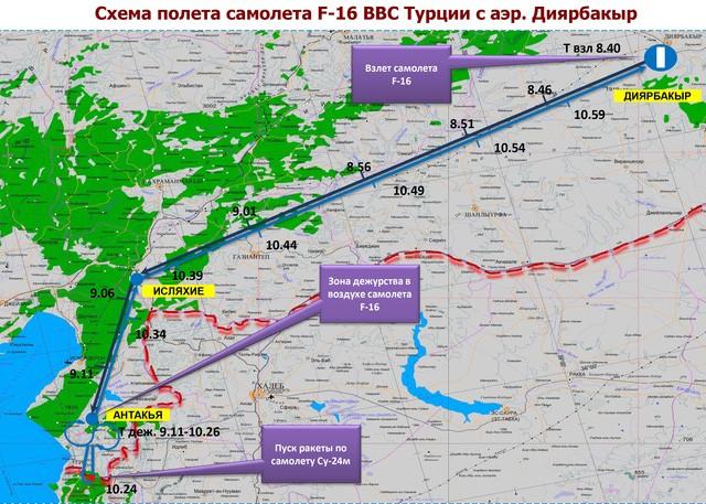 F-16 Thổ Nhĩ Kỳ đã phục kích để bắn Su-24M của Nga như thế nào? ảnh 3