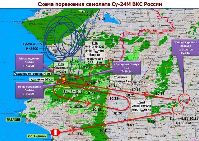 F-16 Thổ Nhĩ Kỳ đã phục kích để bắn Su-24M của Nga như thế nào? ảnh 2