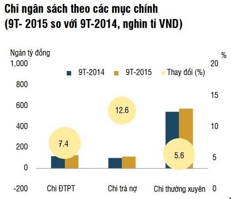 Bức tranh thuế Việt Nam: Thuế này giảm thì thuế kia tăng! ảnh 2