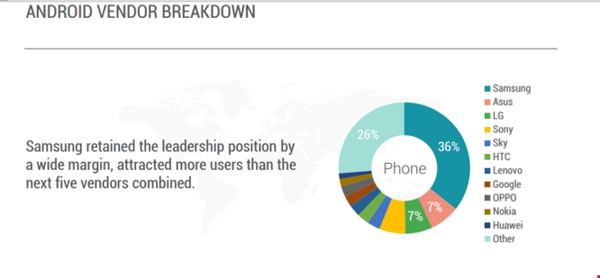Smartphone Việt 2015: Người mới đến, kẻ ra đi ảnh 1