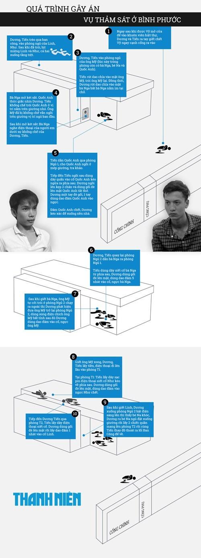 Xét xử vụ thảm sát ở Bình Phước: Dương và Tiến bật khóc khi bị đề nghị án tử hình ảnh 23