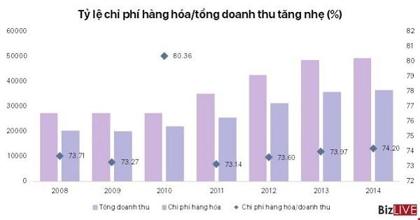 """Chân dung """"gã nhà giàu"""" Pháp muốn bán Big C ở Việt Nam ảnh 3"""
