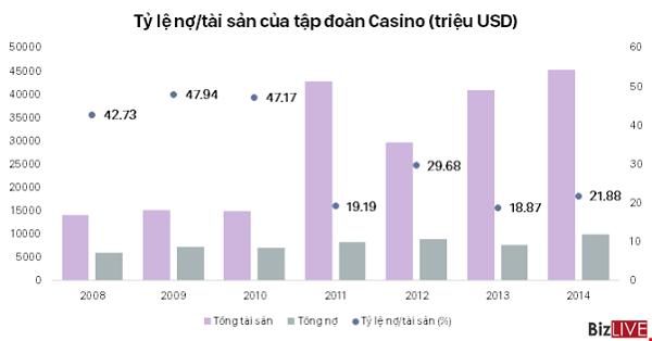 """Chân dung """"gã nhà giàu"""" Pháp muốn bán Big C ở Việt Nam ảnh 5"""