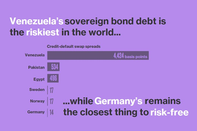 Kinh tế thế giới năm 2015 qua các con số ảnh 11